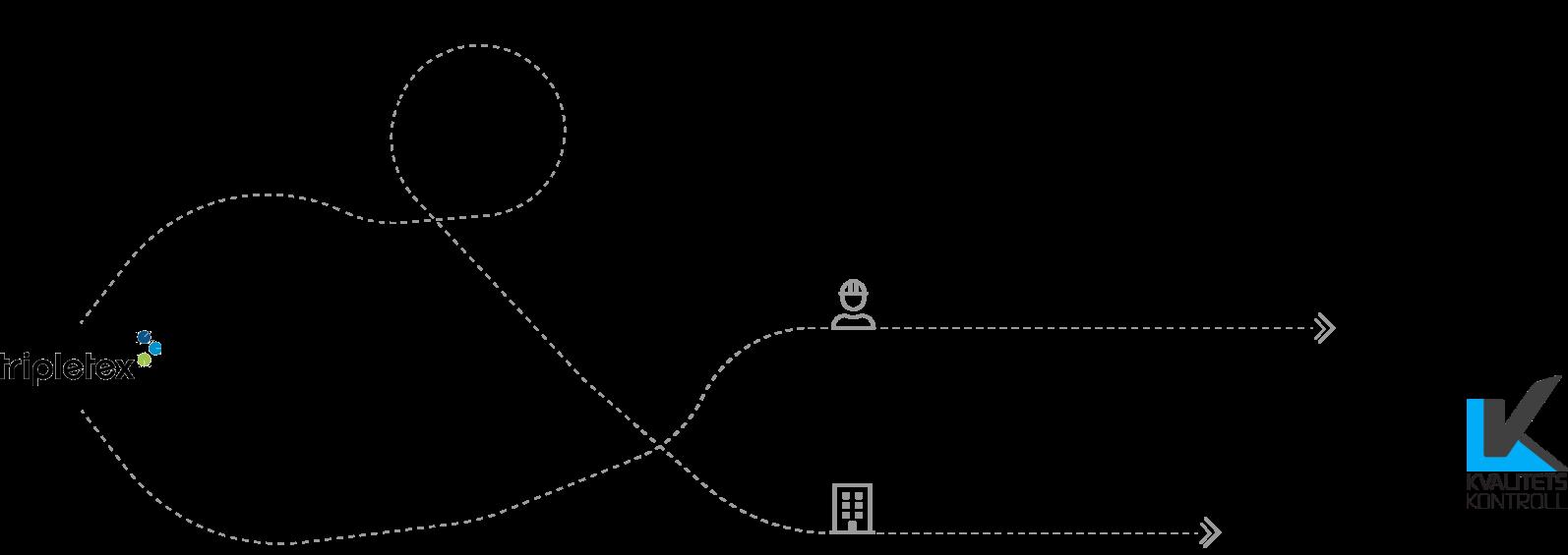 Integrasjon-illustrasjon-Tripletex-1